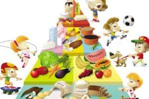 Nutrição nos Primeiros Anos de Vida
